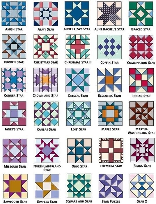 30 best quilting images on pinterest barn quilt designs barn Cool Vintage Quilt Pattern Names