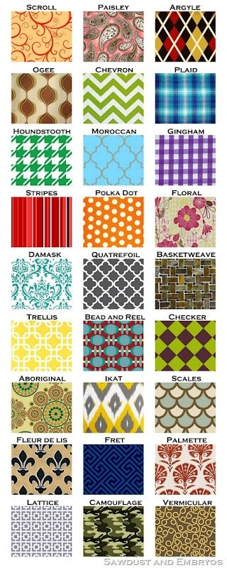 good to know popular pattern names design reference t shirt Elegant Quilt Pattern Names List Gallery