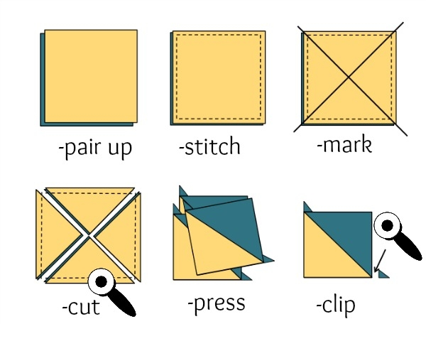 half square triangles quilting basics the sewing loft Sewing Triangles For Quilts Inspirations