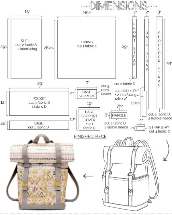 wanderlust rucksack free pattern backpack tutorial Cozy Quilted Backpack Pattern Gallery