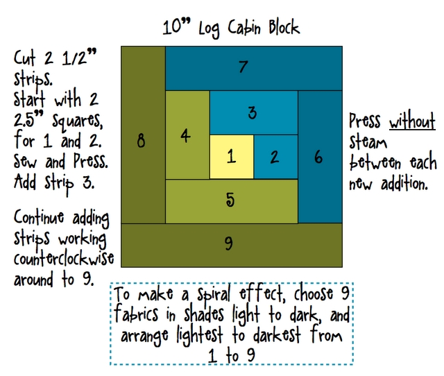 log cabin quilt block 10 log cabin quilt blocks Modern 5 Inch Quilt Block Patterns Gallery