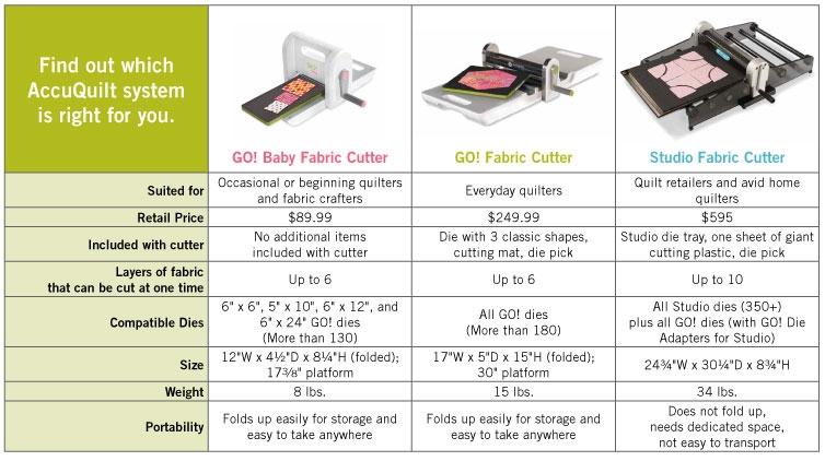 Modern fabric cutter comparison quilting fabric cutters 9 Elegant Fabric Cutter For Quilting Gallery