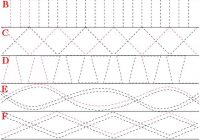 Cozy borders quilting designs patterns quilting stitch 10 Cozy Hand Quilting Patterns For Borders Gallery