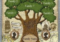 family tree quilt the family tree blanket Family Tree Quilt Patterns