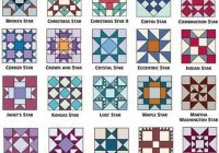 image result for barn quilt pattern templates barn quilts Interesting Quilting Pattern Templates