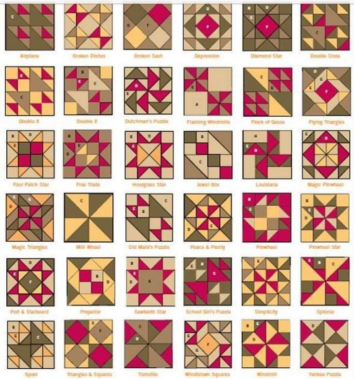 Permalink to Cool Vintage Quilt Pattern Names