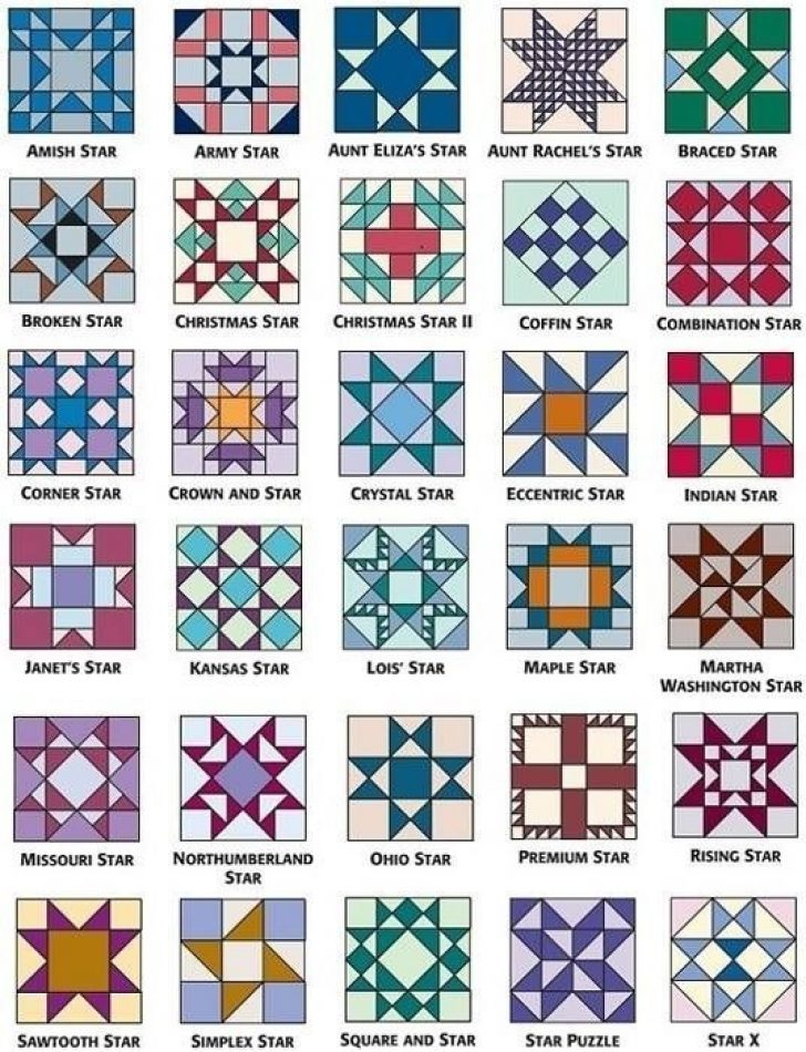 Permalink to Elegant Quilt Pattern Names List Gallery
