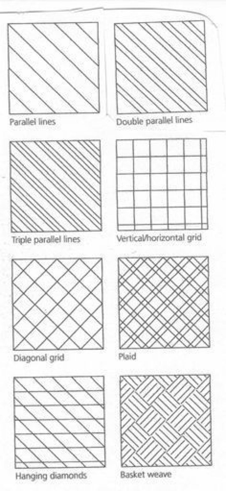 Permalink to 11 Cool Quilting Top Stitch Patterns Inspirations