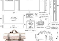 wanderlust rucksack free pattern backpack tutorial Cozy Quilted Backpack Pattern Gallery