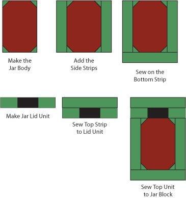 beginner friendly bug jar quilt block pattern Canning Jar Quilt Pattern Inspirations