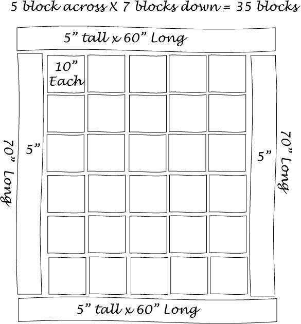 its easy to calculate how much fabric is needed to make a Quilt Fabric Calculator Inspiration