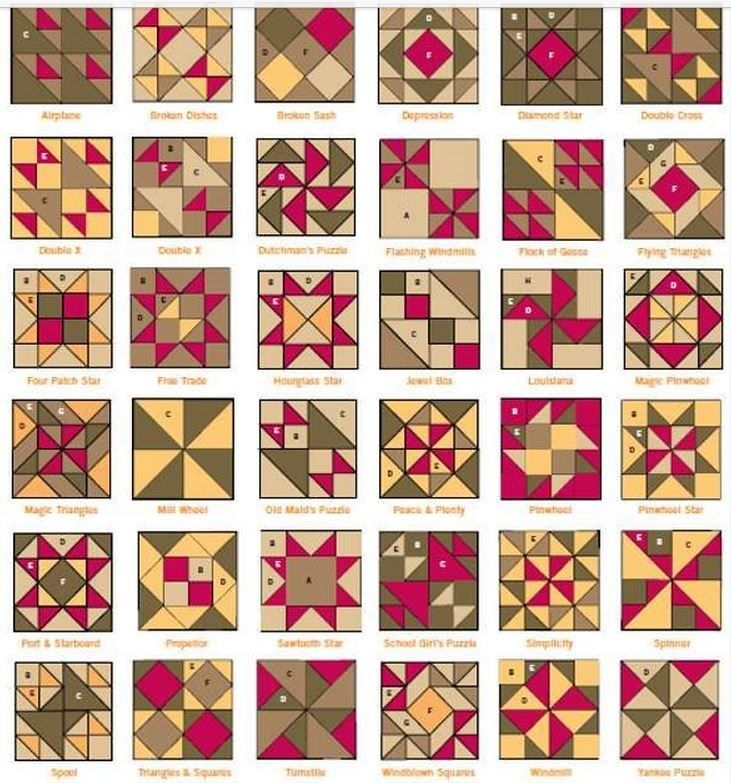 patchwork patterns with names quilt blocks quilt Names Of Quilt Block Patterns Inspirations
