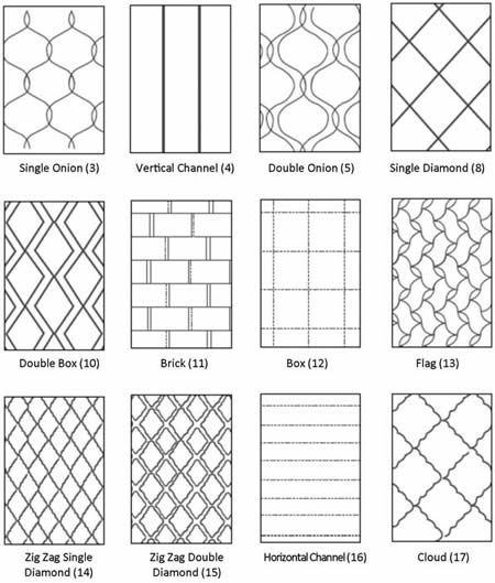 pin sarah joan swann on top stitch quilting ideas and Straight Line Quilting Patterns Inspirations