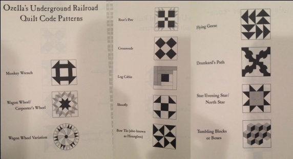 secret quilt codes behind the quilts of the civil war Cool Underground Railroad Quilt Code Patterns