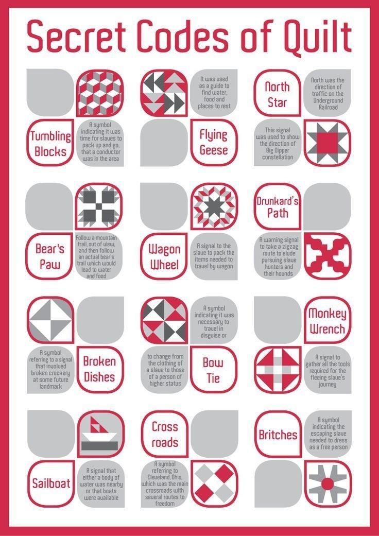 Cool Underground Railroad Quilt Code Patterns