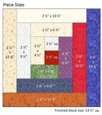 traditional log cabin bock measurements log cabin quilts Stylish Pattern For Log Cabin Quilt Gallery