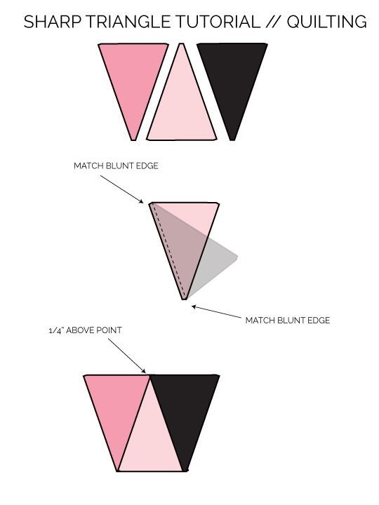 triangle quilt pattern update how to get sharp triangles Triangle Template For Quilting