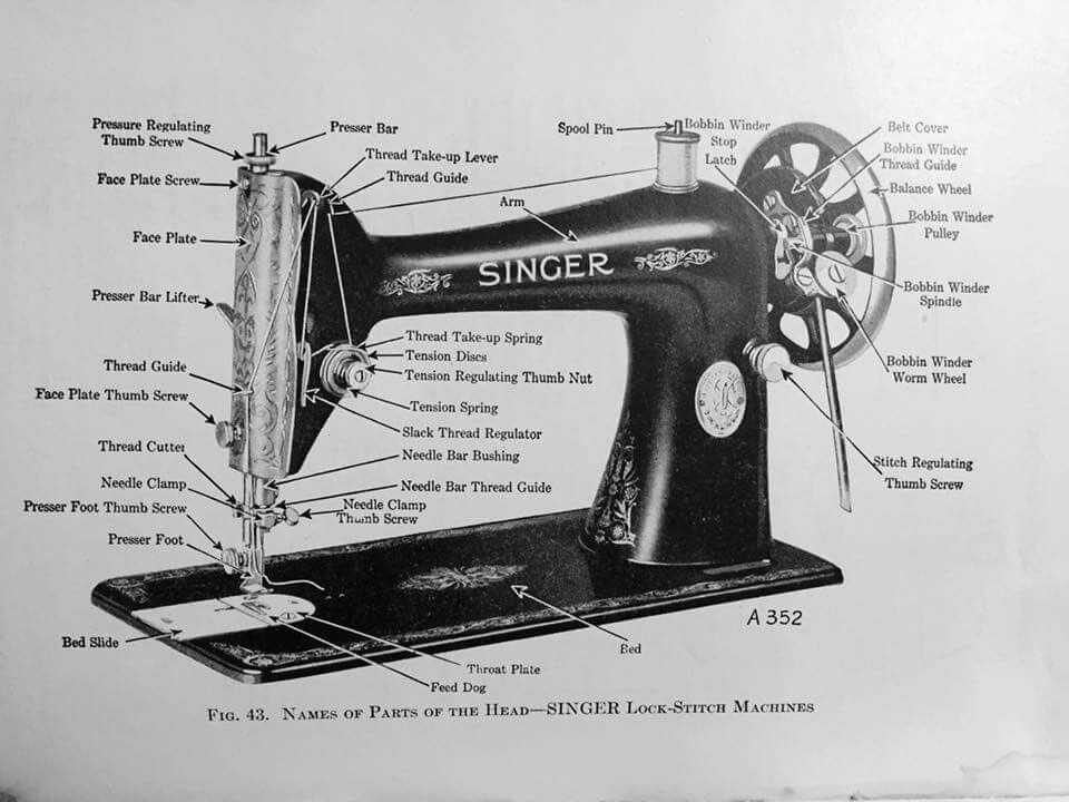 names of parts for vintage singer sewing machine sewing Stylish Best Vintage Singer Sewing Machine For Quilting