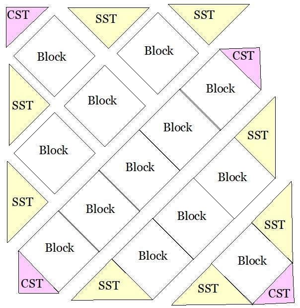 how to set a quilt or block on point Stylish Setting Triangles For On Point Quilts Gallery