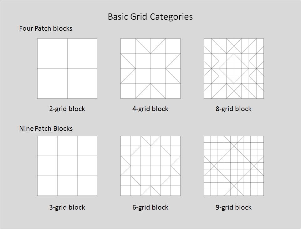 Cool nancys quilting classroom designing quilt blocks for 2 Elegant Basic Block Quilt Pattern Gallery