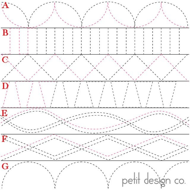 Modern borders quilting designs patterns quilting stitch 11 New Border Quilting Patterns Gallery