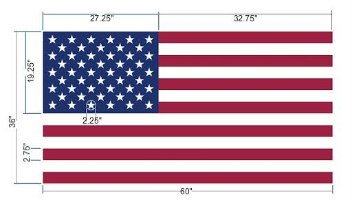 Stylish free pattern american flag rag quilt american flag quilt 10 New American Flag Quilt Patterns