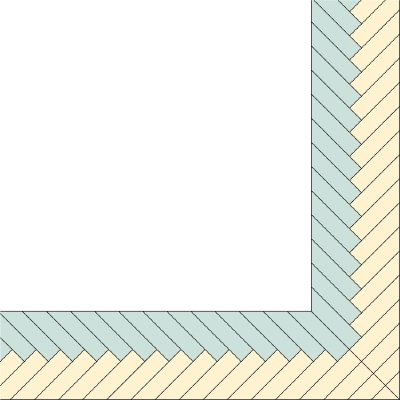 Cool braided quilt border pattern howstuffworks Cozy Quilting Border Patterns