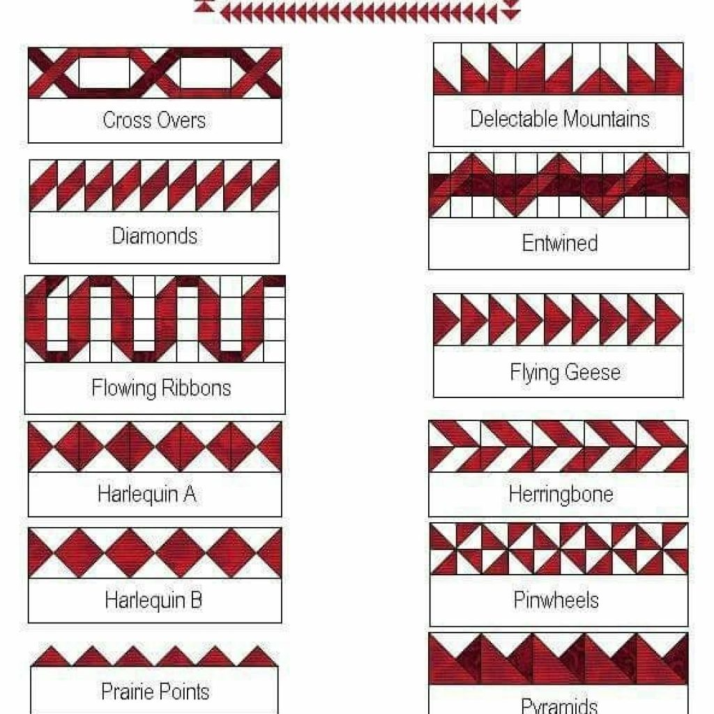 Cozy border ideas for quilts quilt border quilt patterns 10   Easy Quilt Border Patterns Inspirations
