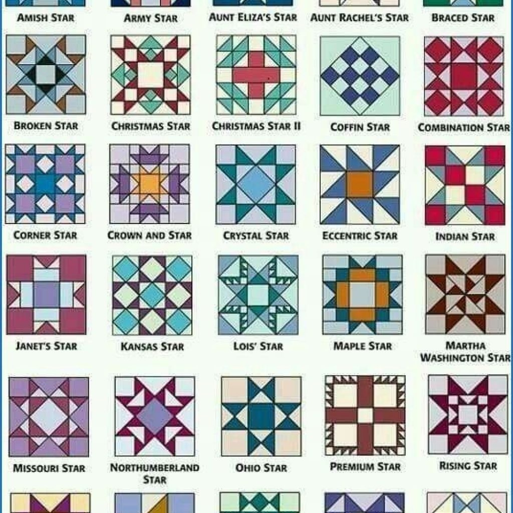 Interesting barn quilt patterns meanings unique 1382 best barn quilts 10 New Barn Quilt Pattern Meanings