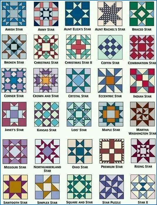 Permalink to 10 New Barn Quilt Pattern Meanings