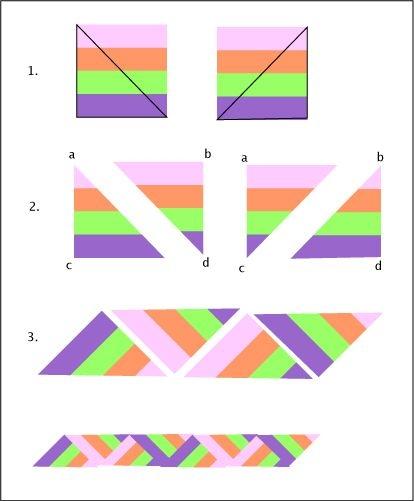 New ribbon quilt border a quick tutorial ribbon quilt quilt 10   Easy Quilt Border Patterns Inspirations