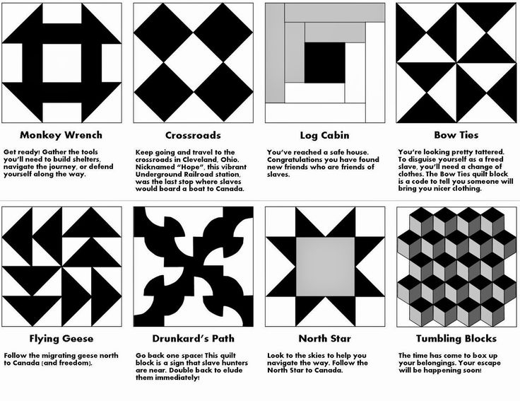 Beautiful relentlessly fun deceptively educational printable 10 Elegant Underground Railroad Quilts Patterns Gallery