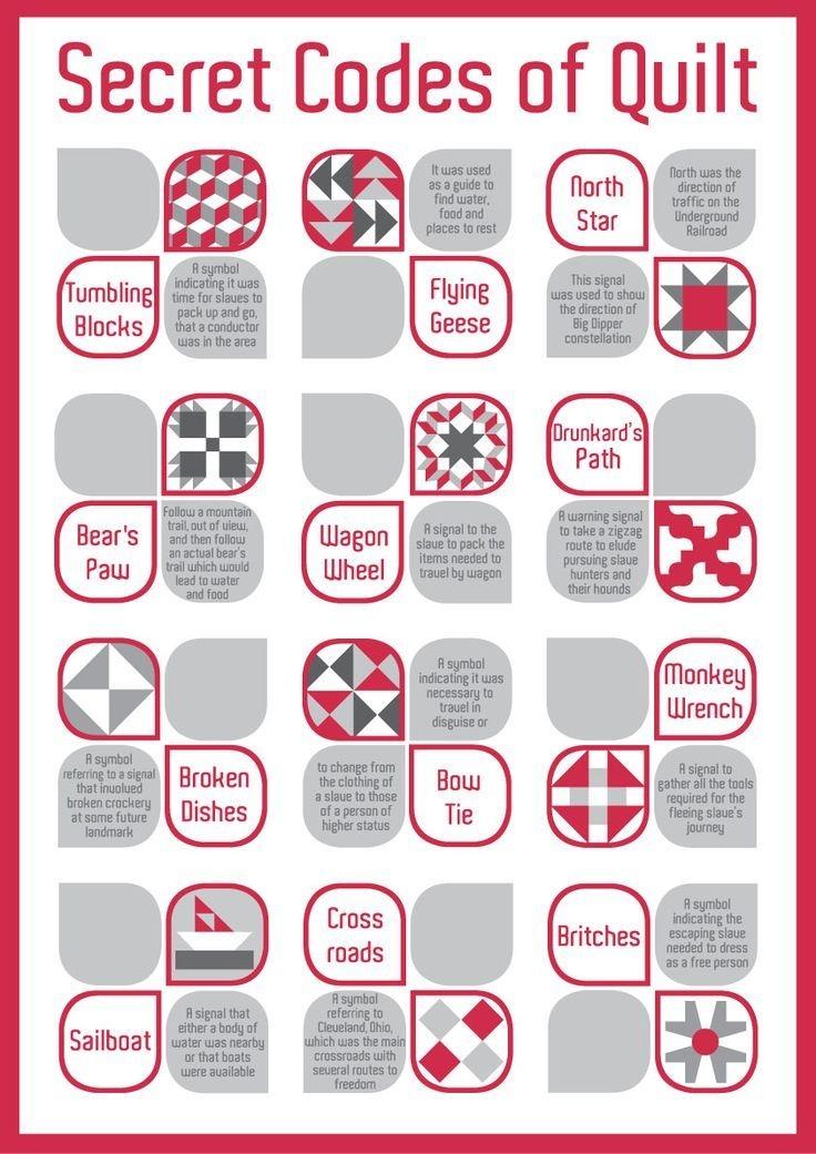 Interesting the underground railroad quilt code patterns in canada 10 Elegant Underground Railroad Quilts Patterns Gallery