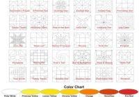 barn quilt patterns barn quilt patterns barn quilt barn 10 New Barn Quilt Pattern Meanings