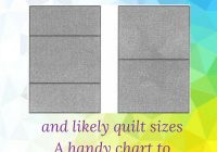 calculate the amount of fabric you will need for your quilt Quilt Fabric Calculator Inspiration