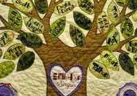 Cool family tree quilt tree quilt pattern family tree craft New Family Tree Quilt Patterns Inspirations