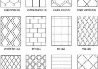 Cool pin joan lewis on straight line quilting easy quilting 10 Interesting Stitching Patterns For Quilts