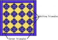 formula for setting and corner triangles quilting Stylish Setting Triangles For On Point Quilts Gallery