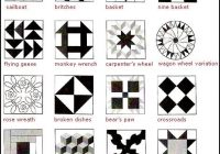 Interesting patterns from the freedom trails quilt i use quilts to Stylish History Of Quilt Patterns Gallery