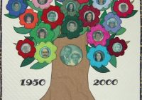 Modern my family tree quilt pattern 11 Interesting Family Tree Quilt