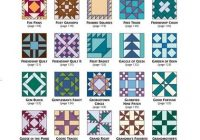 quilt block names and meanings Elegant Quilt Block Pattern Names Gallery