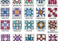 quilt pattern names list 1000 ideas about star quilt Names Of Quilt Block Patterns Inspirations