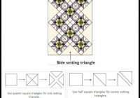 quilting tips setting triangles ct publishing Modern Quilting Triangles Tips
