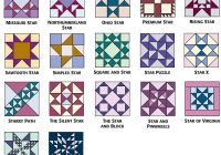 star quilt block patterns for an astronomical block Elegant Quilt Block Pattern Names Gallery