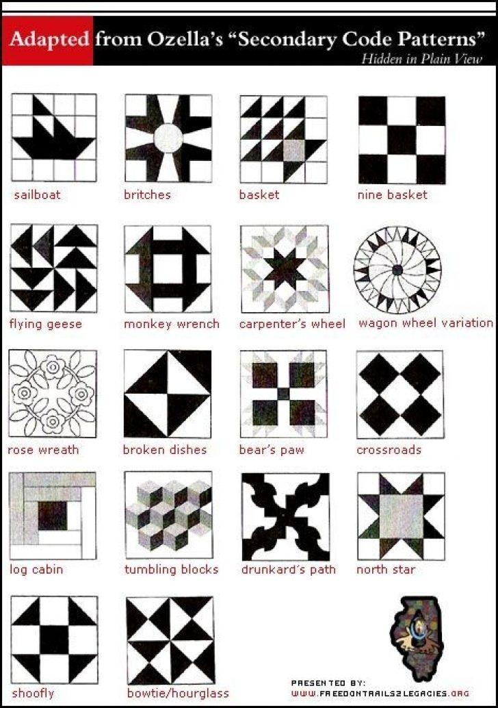 Permalink to 11 Stylish Underground Railroad Quilt Block Patterns Gallery